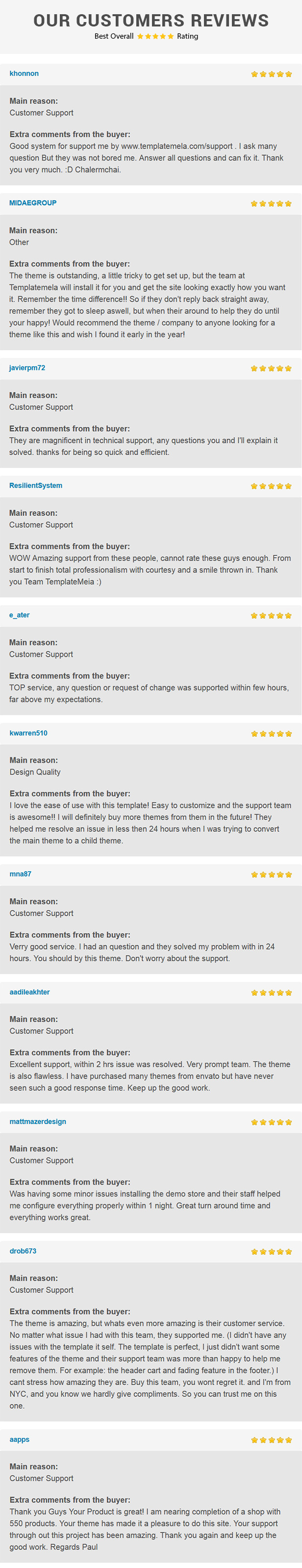 Download Fashion Feast – WooCommerce Responsive Theme nulled wordpress reviews